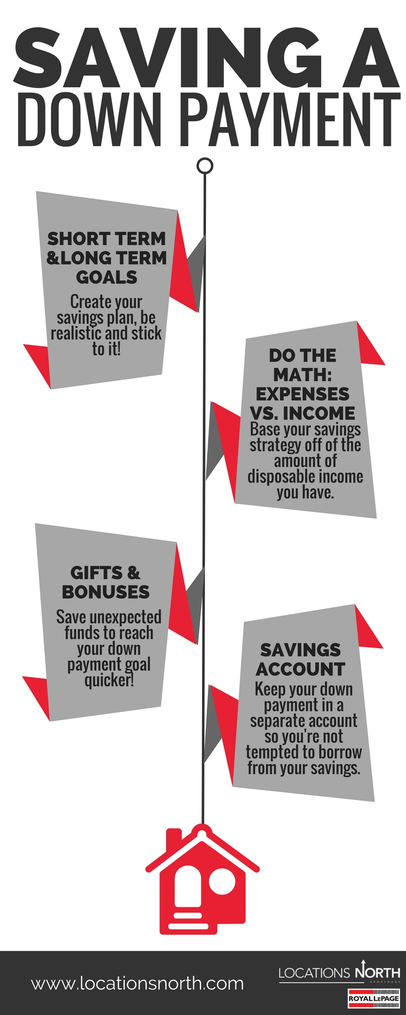 saving your down payment helpful tips infographic saving your down payment