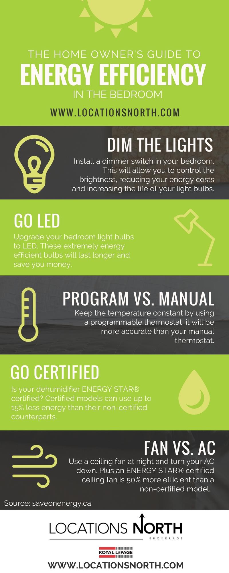 energy efficiency bedroom