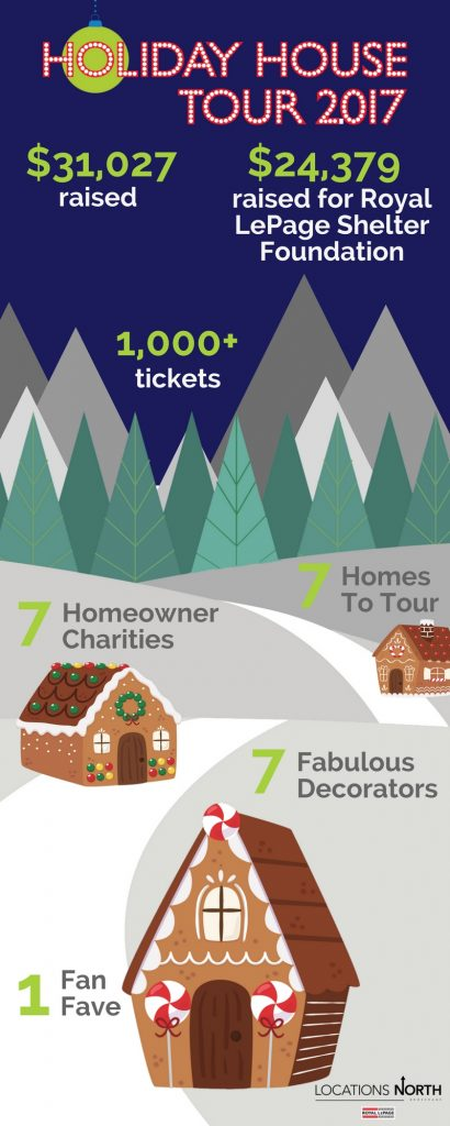 2017 Holiday House Tour Infographic