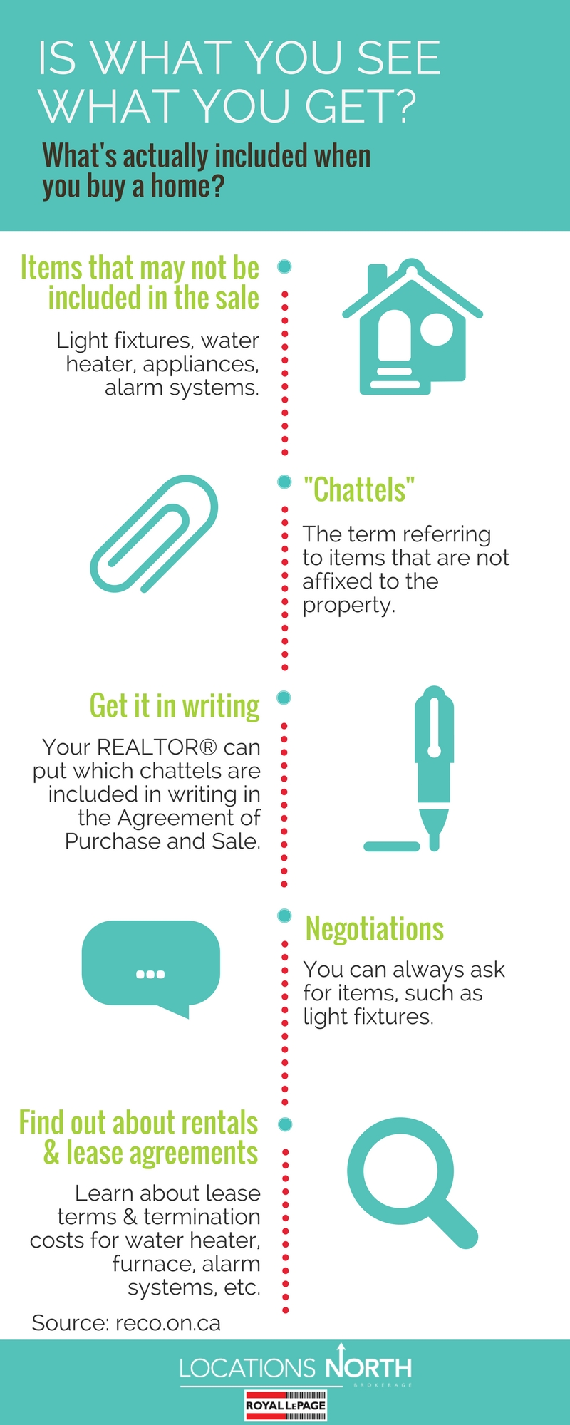 What's Included When You Buy A Home?